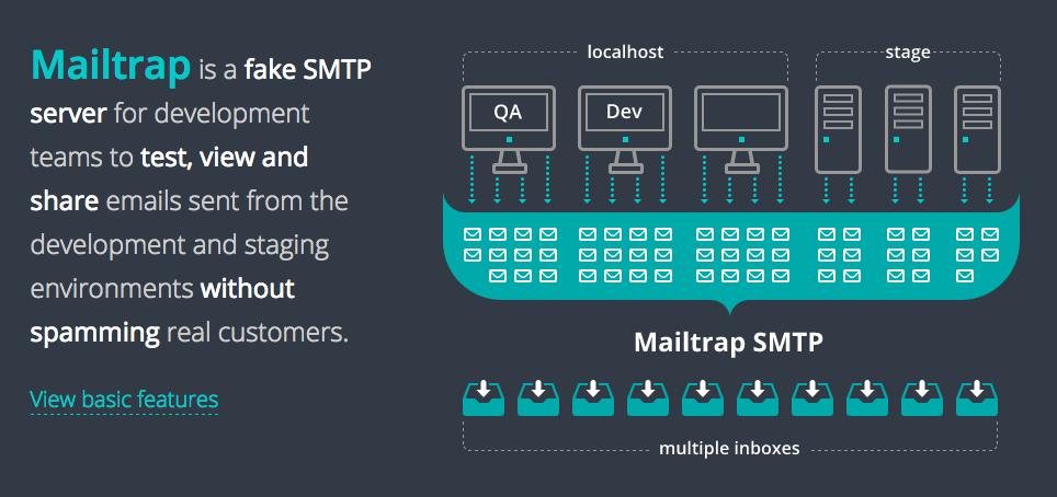 Mailtrap Info